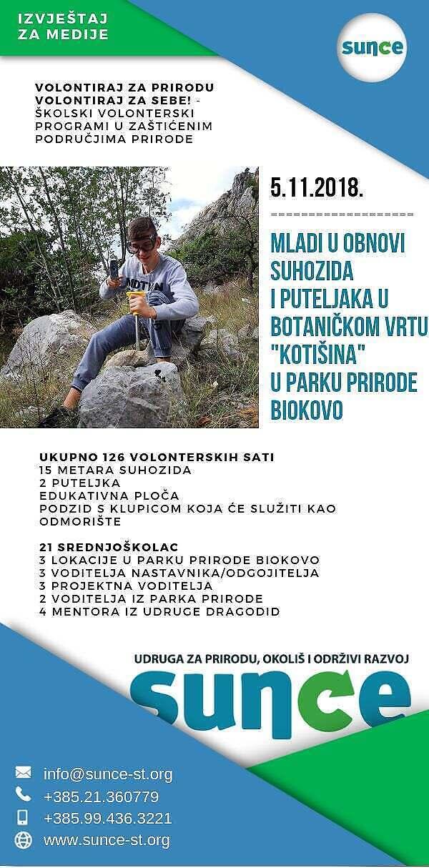 BIOKOVO-volonter
